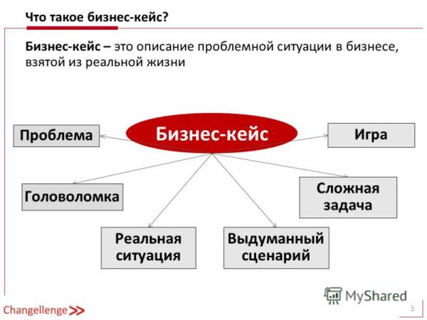 biznes-keys-1