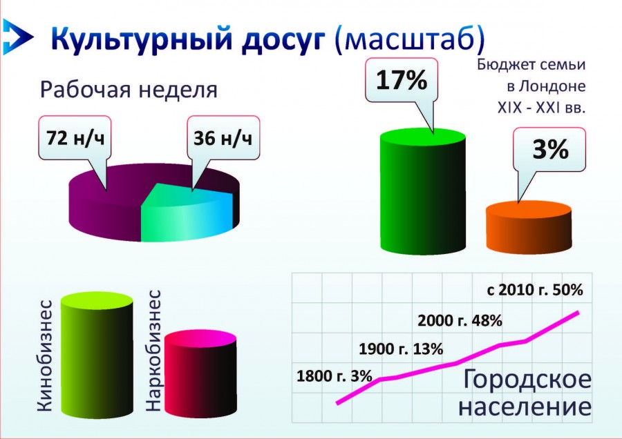 Культурная политика - презентация (1)_Страница_07