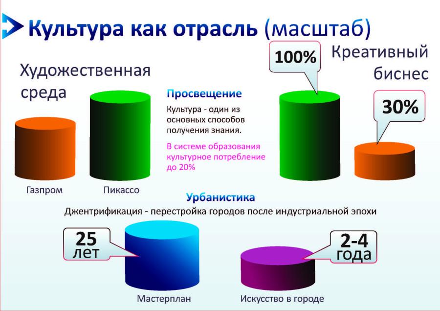 Культурная политика - презентация (1)_Страница_08