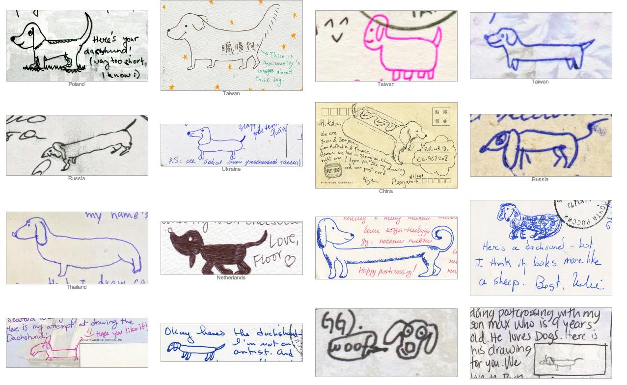 О чем писать на открытке для посткроссинга