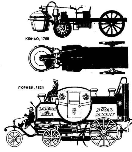 6б.Паровые экипажи