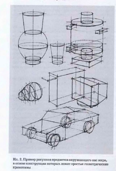 3.Конструктивный анализ формы