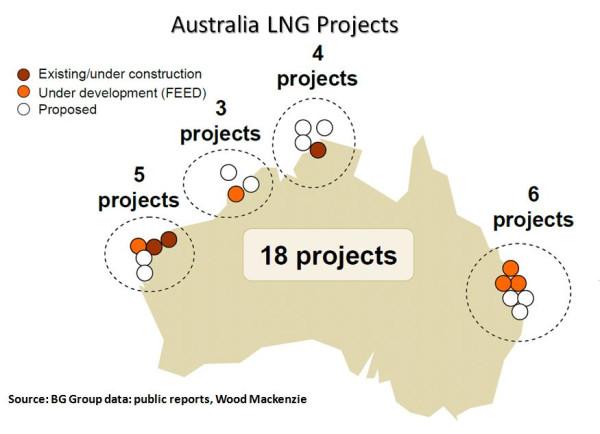 australia-lng-projects-map