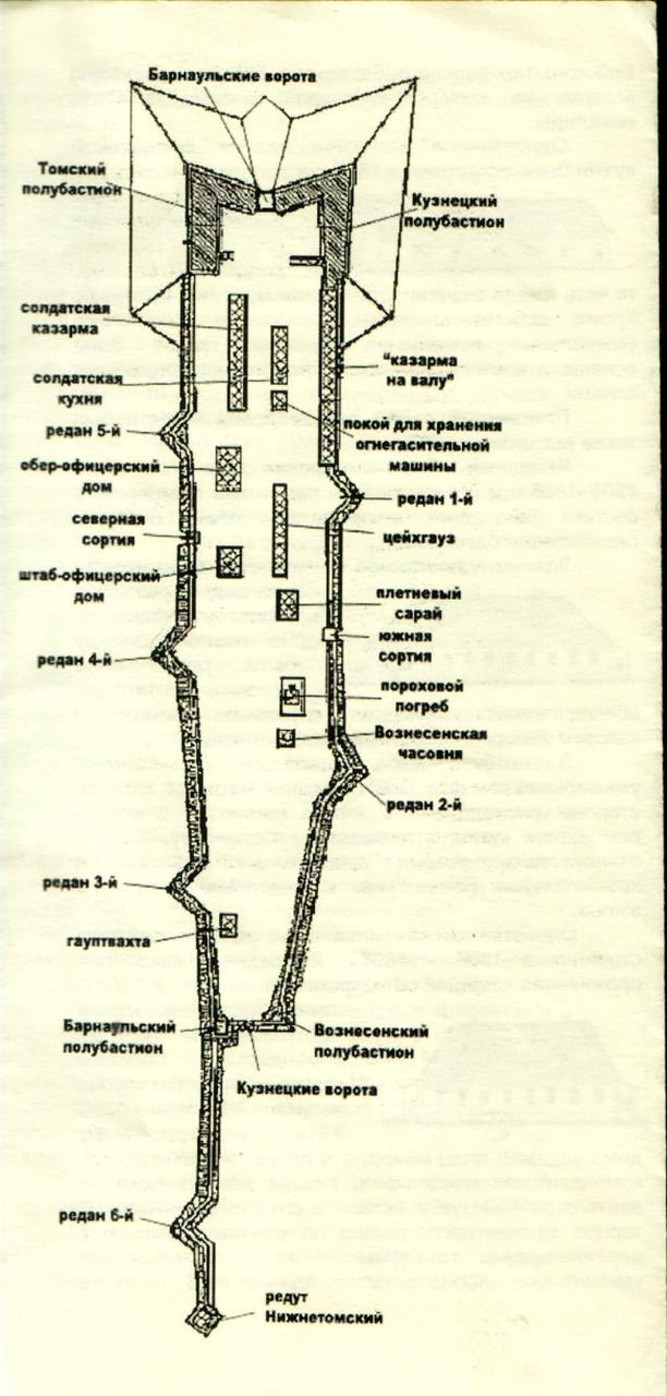 Схема Кузнецкой крепости