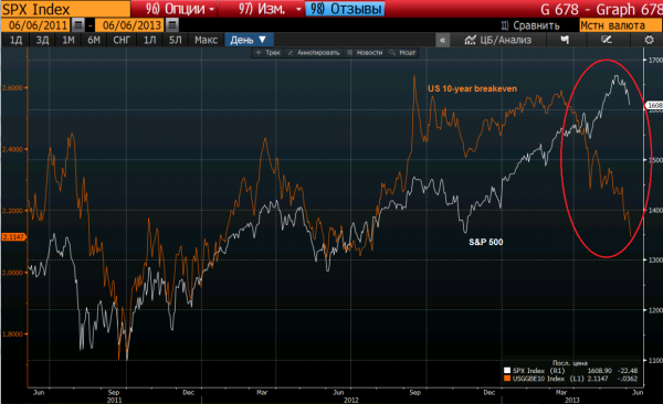 us breakeven