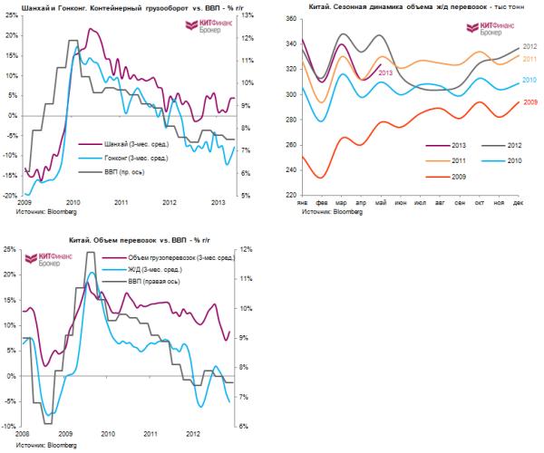Китай: про экономику и стопы