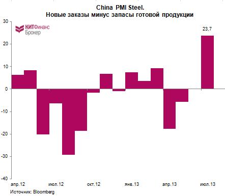 Любителям металлургов привет из Китая