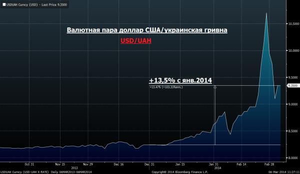 06-03-14 ukraine1