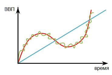«Beautiful deleveraging» по-американски (часть 1)