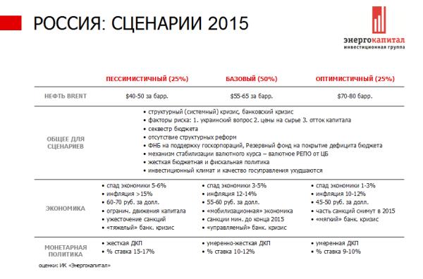 про экономику и рубль