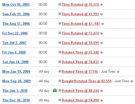Google calendar entries showing rotation schedule since Jan 2008. Last rotation was on 12/30/10.