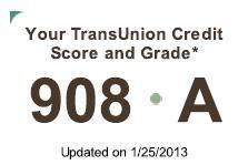 My credit VantageScore credit score of 908, which equals a 'A'