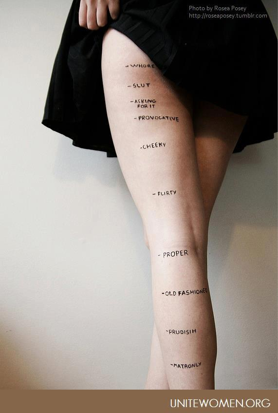 Picture of woman's leg with tick marks on it indicating different skirt lengths and giving each length a label, such as slut, flirty, and prudish