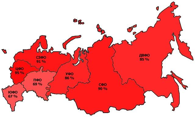 Сколько русов в Руси