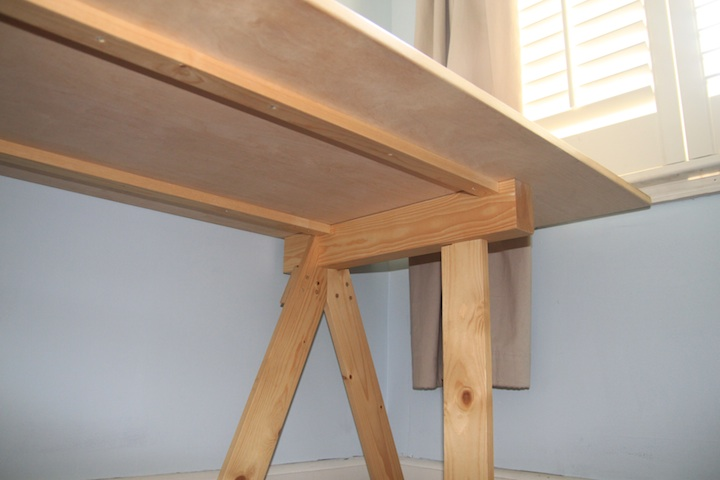 table under SM