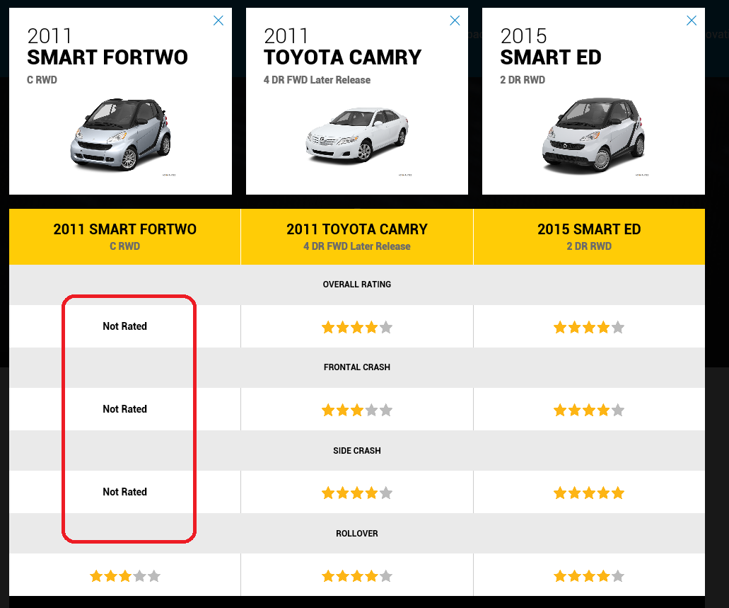 car_rating_compare