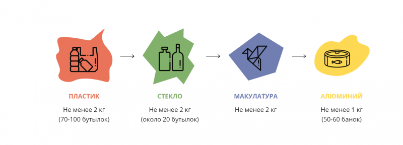 Скриншот с сайта artecolo.ru