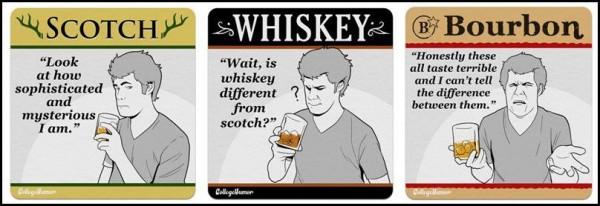 Scotch vs. Whiskey vs. Bourbon (c) College Humour