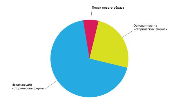 диаграмма1-01