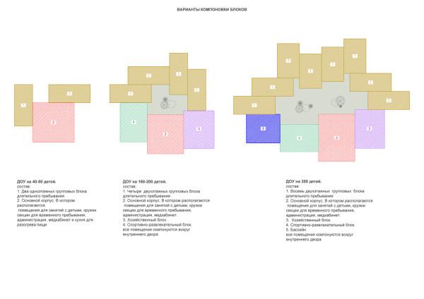 03_варианты компоновка блоков