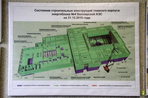 """Ядерный """"Прорыв"""": фото строительства Белоярской АЭС"""