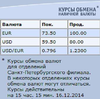2014.12.16_money