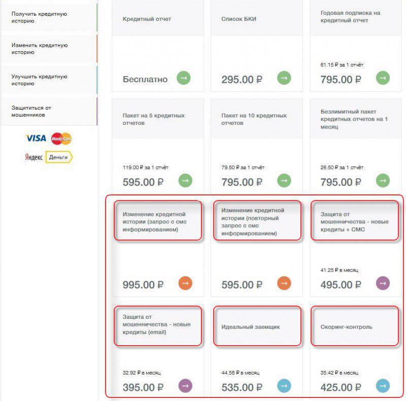 отп банк официальный сайт калькулятор кредита
