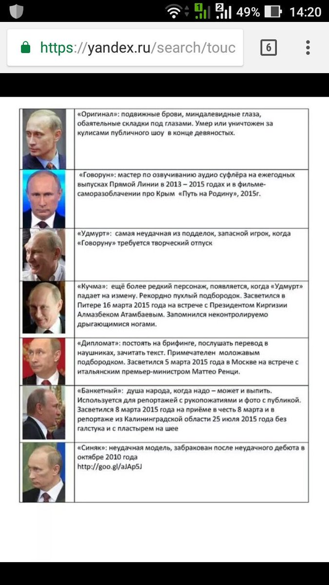 Предполагаемые клоны - двойники Путина