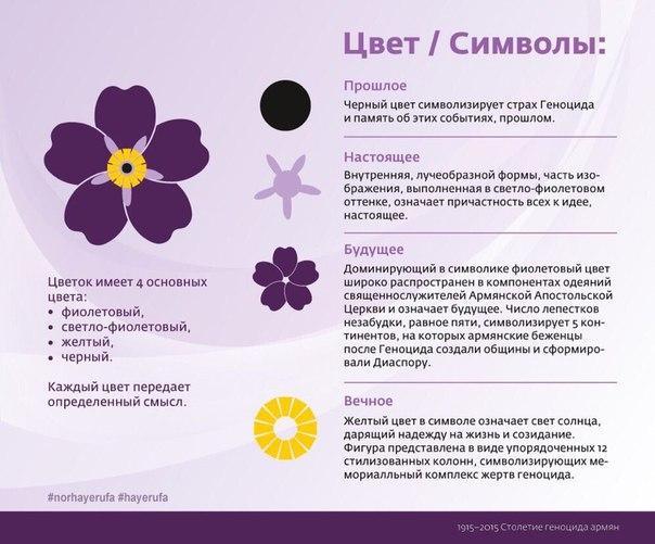 Основные принципы, которых придерживался месроп, создавая армянский алфавит, были следующие