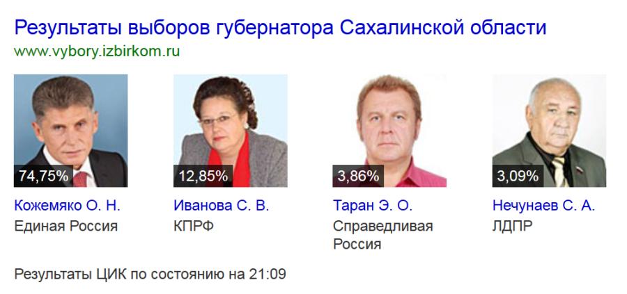 Выборы Сахалин