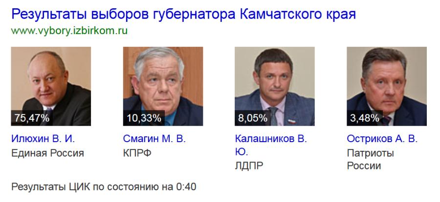 Выборы Камчатка