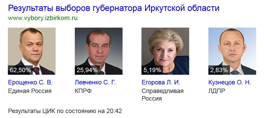 Выборы Иркутск
