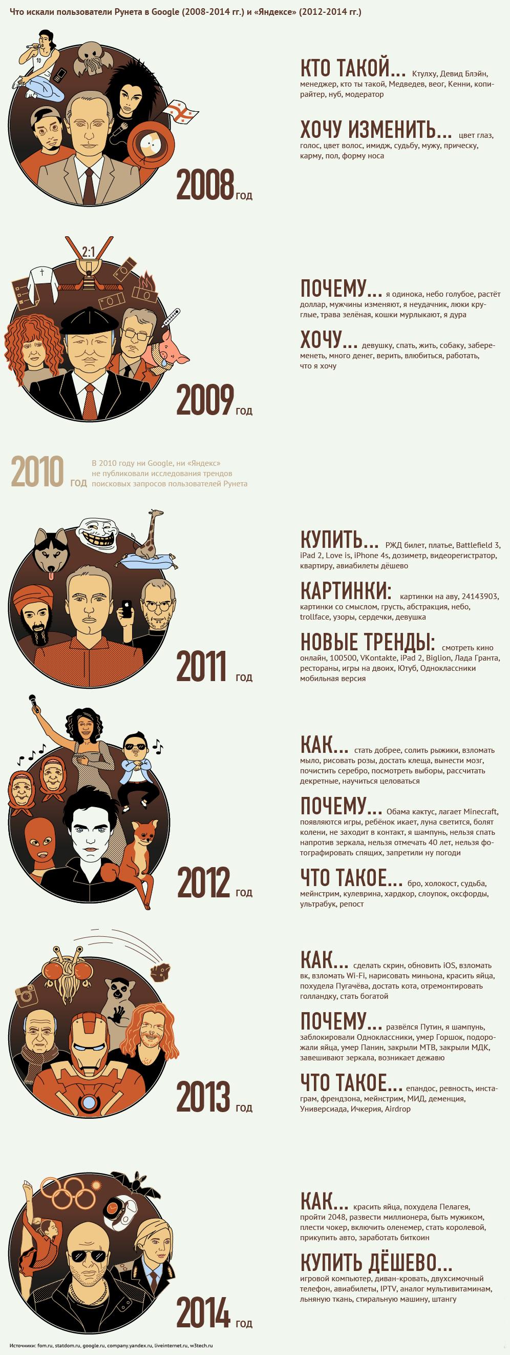 Рунет_3