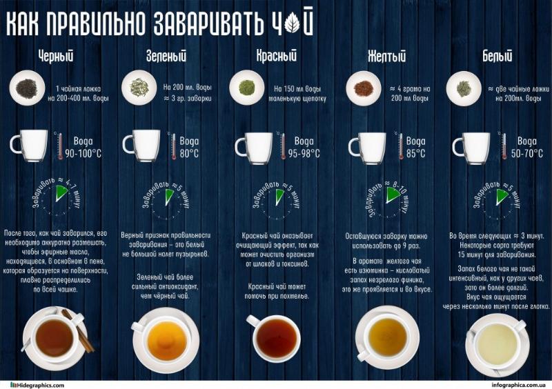 8 Чай