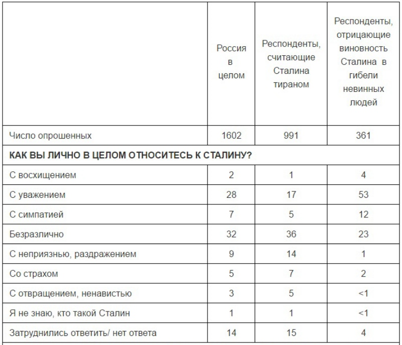 Сталин5