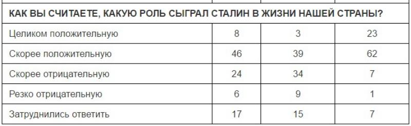 Сталин6