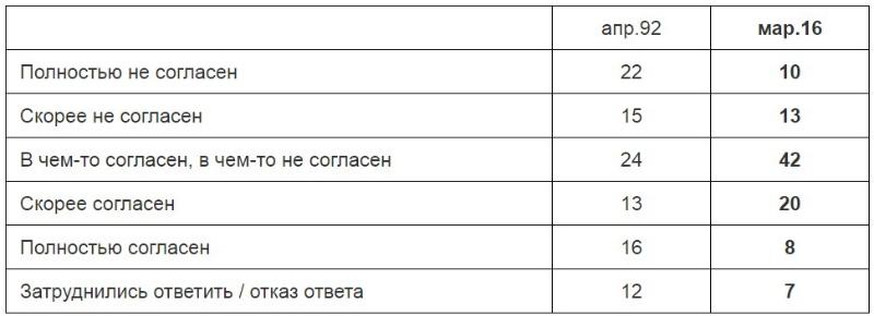 Сталин8