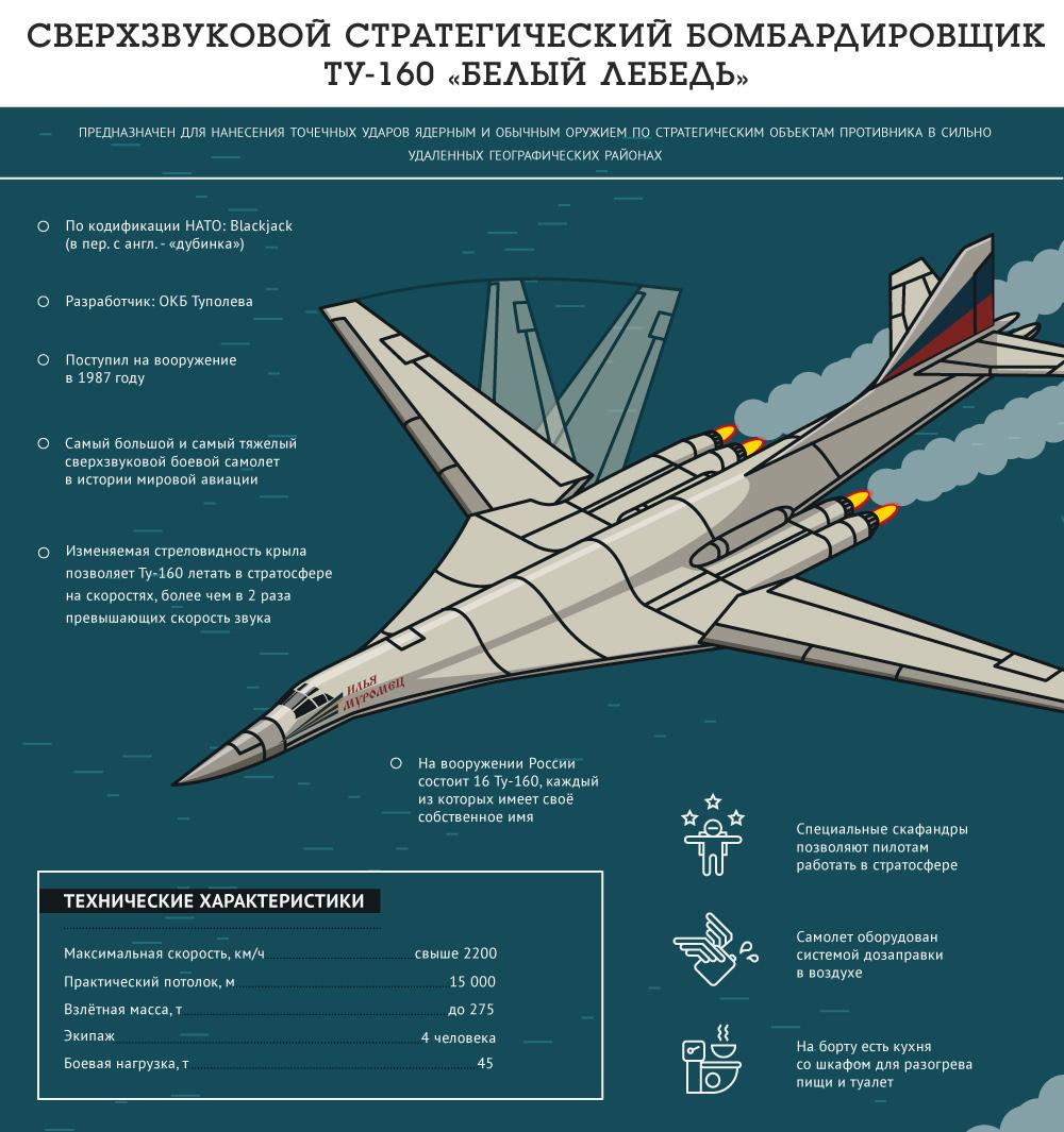 Ту-160 «Белый лебедь» 1