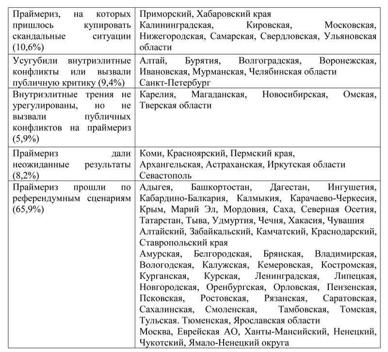 Рейтинг ФПП - май_1-1