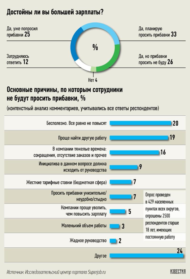 Инфографика.gif