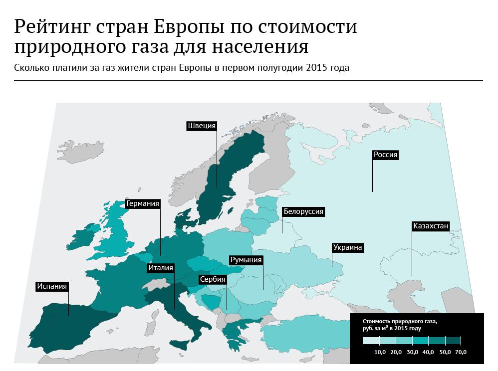 Цены на газ в Европе.