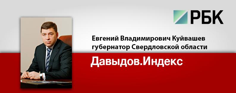 Евгений Куйвашев в передаче Давыдов.Индекс