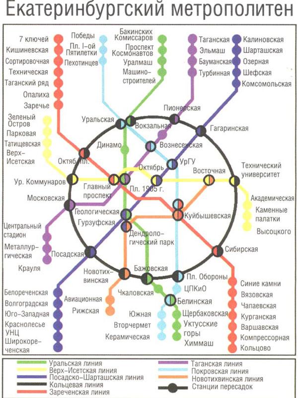 схемы метро будущего.