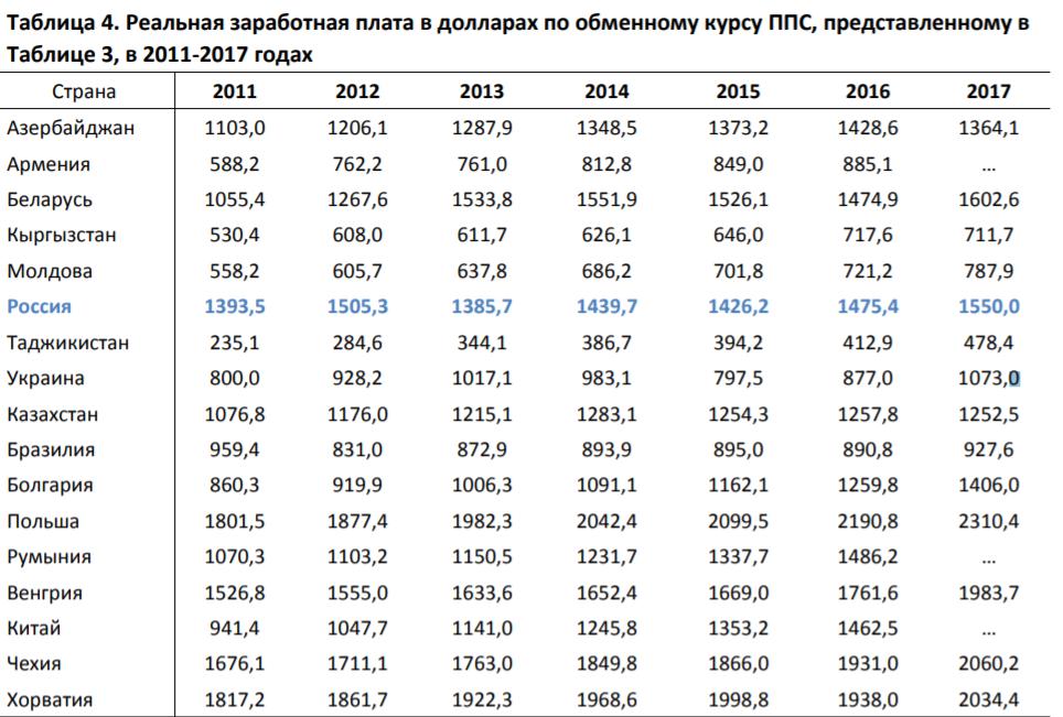 таблица_ВШЭ