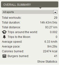 Endomondo Profile Summary