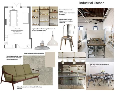 commercial kitchen design ppt пространство дома home and garden 375