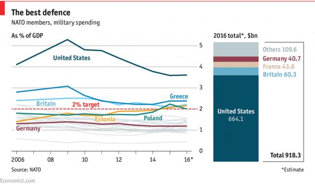 Почему Россию никогда не возьмут в НАТО