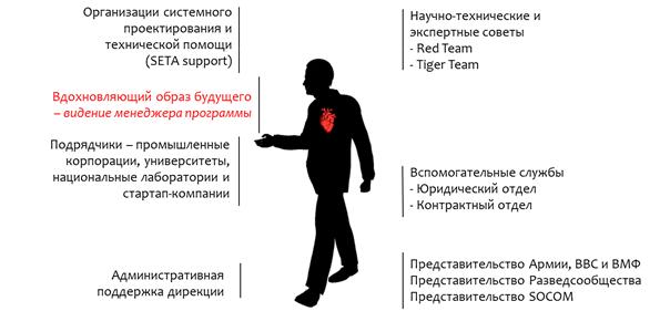meta-manager