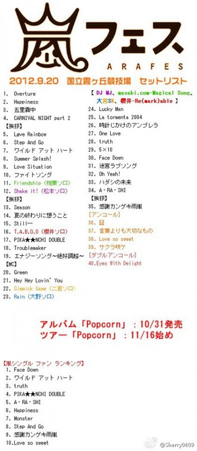 Arafes songs list day 1