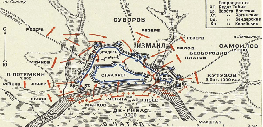 Штурм Измаила 22 декабря 1790 года